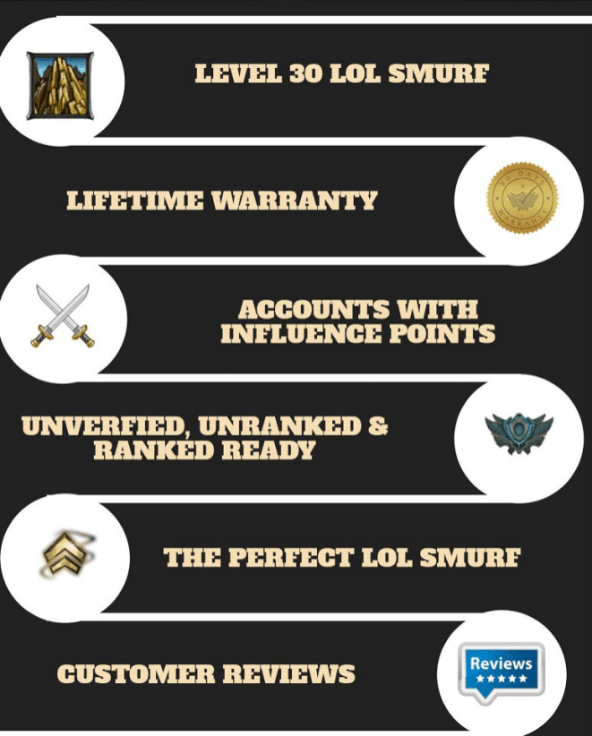 Benefits of Buying a LOL Smurf from LolFinity.com