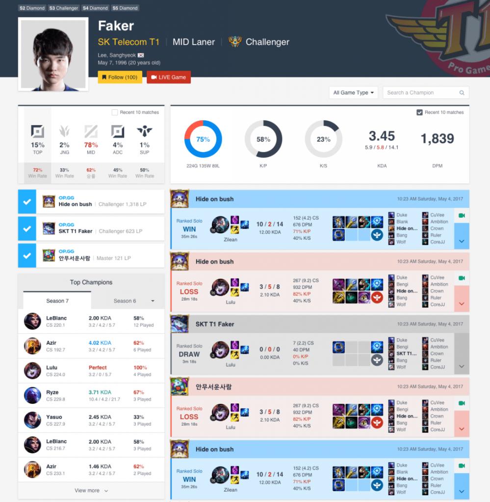 Faker - OP.GG Profile