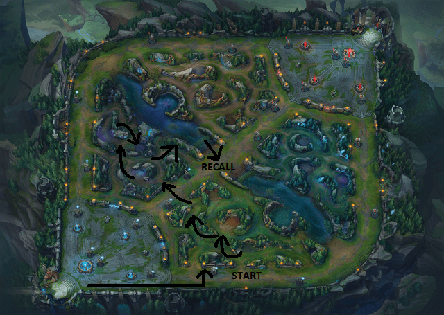 Summoners Rift Map with tactical pathing routes