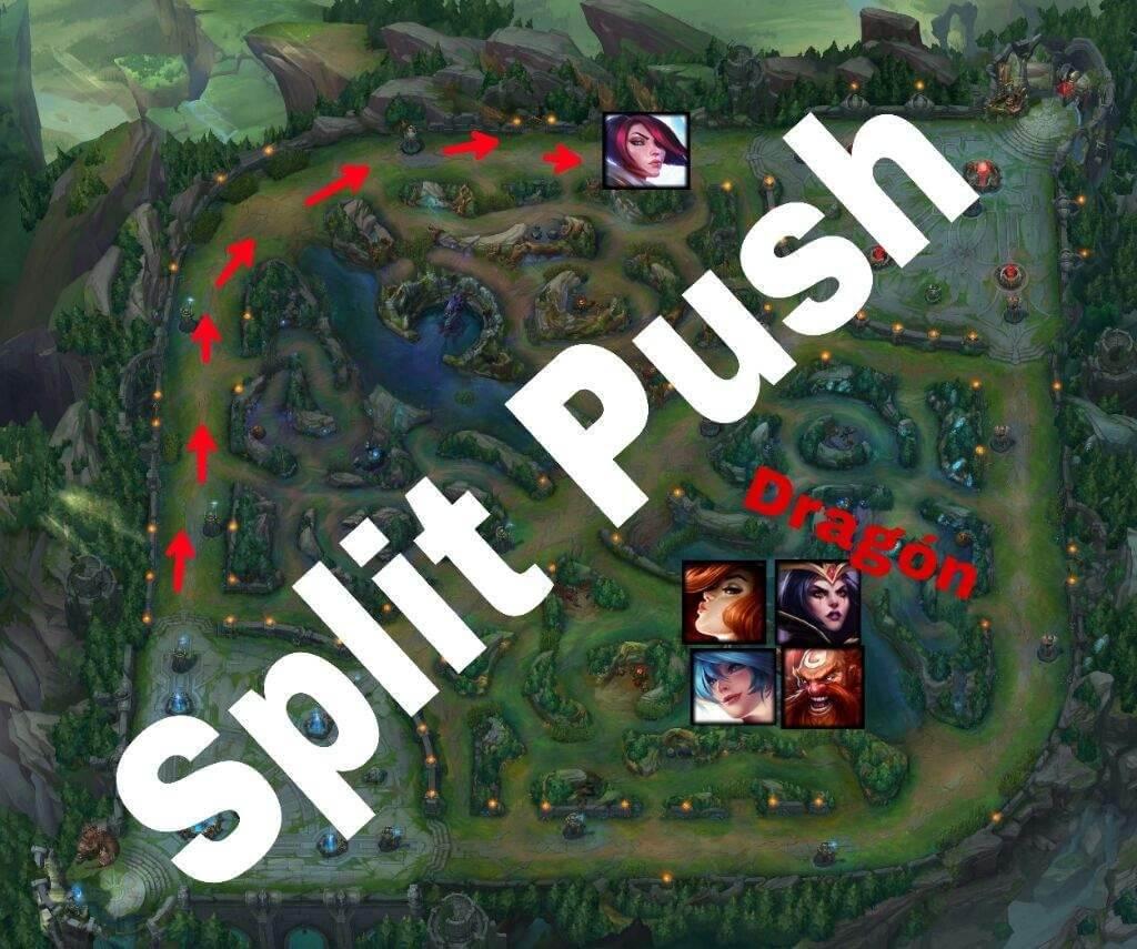 Split Push shown