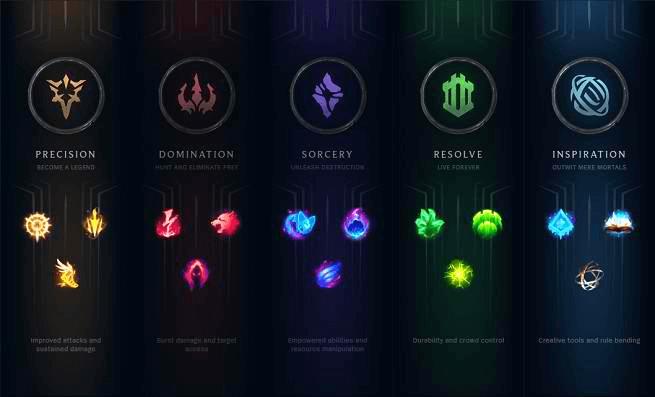 Runes in League of Legends