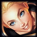 Icon showing League of Legends Champion Lux