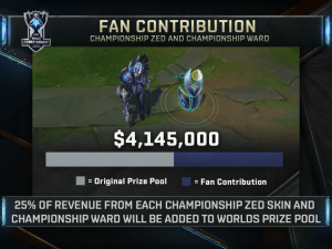 Prize Pool Contribution