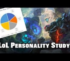 League of Legends Personality Experiment