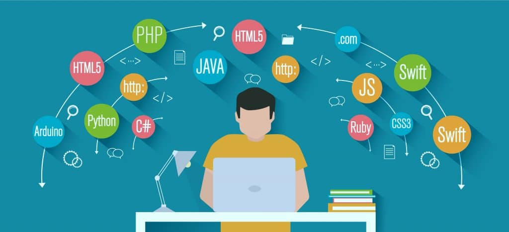 Clipart, Man sitting in front of PC, surrounded by all sorts of coding languages