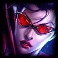 Champion close up photo of Vayne in ADC Tier List