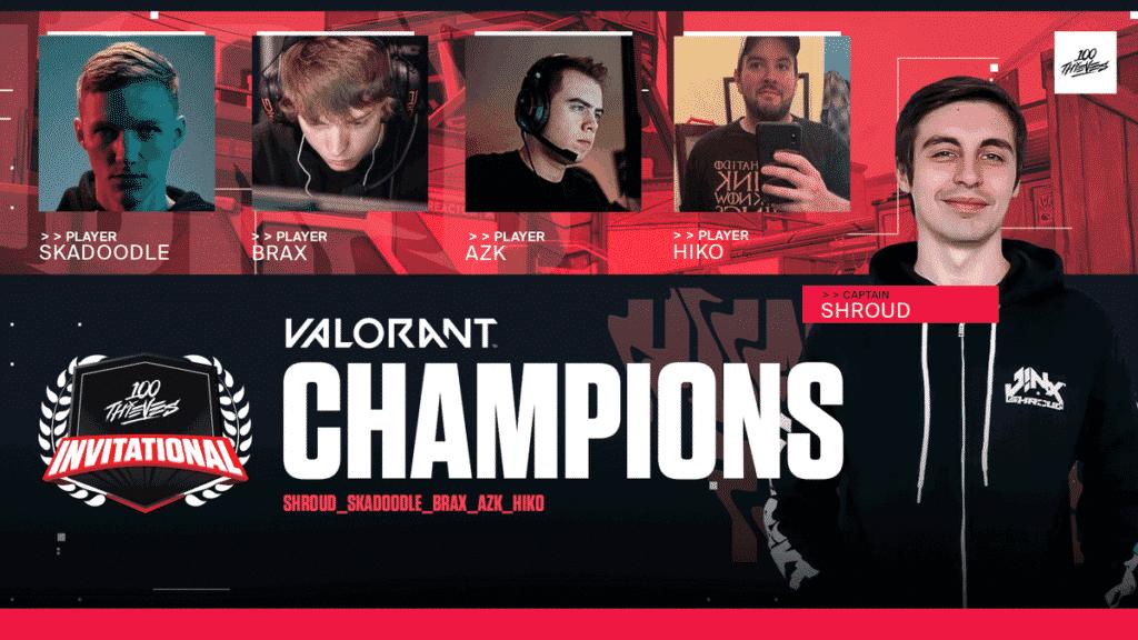 100T Winning the Tournament in Valorant esports series
