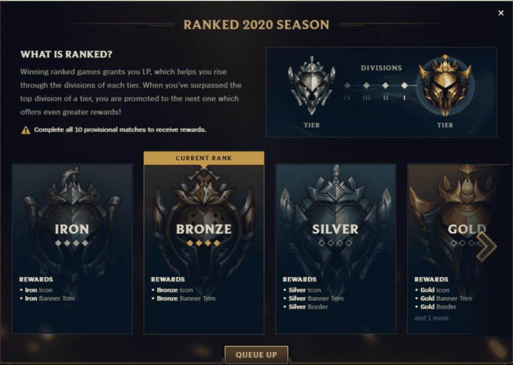 2020 Season Ranked Changes list
